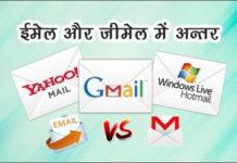 Email क्या है जानिए Email और Gmail में अंतर