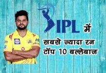 IPL में सबसे ज्यादा रन बनाने वाला खिलाड़ी