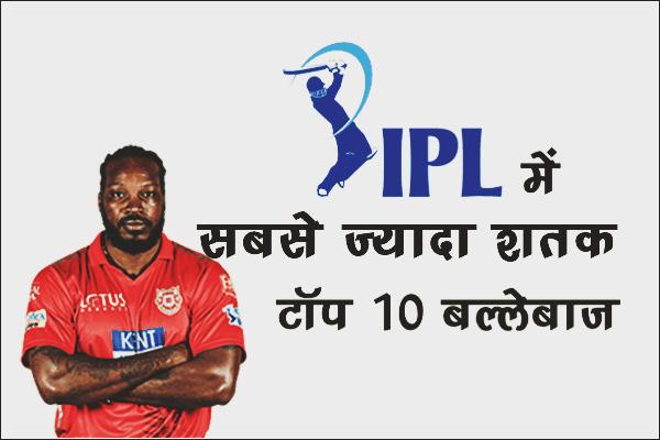 IPL में सबसे ज्यादा शतक लगाने वाला खिलाड़ी
