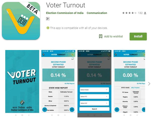 कहां कितनी वोटिंग हुई
