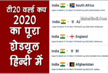 T20 World Cup 2020 Schedule in Hindi