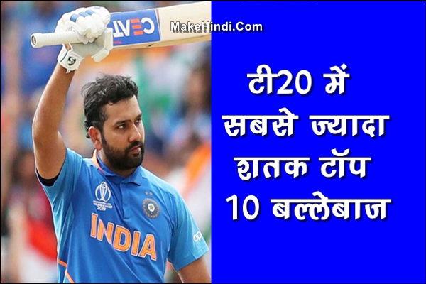 T20 में सबसे ज्यादा शतक लगाने वाले खिलाड़ी