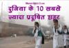 दुनिया के 10 सबसे प्रदूषित शहर