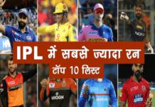 आईपीएल 2021 में सबसे ज्यादा रन
