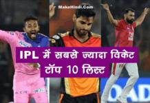 IPL 2020 में सबसे ज्यादा विकेट