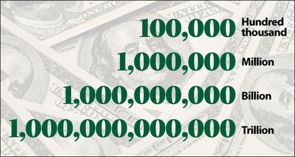 मिलियन बिलियन ट्रिलियन का मतलब क्या होता है